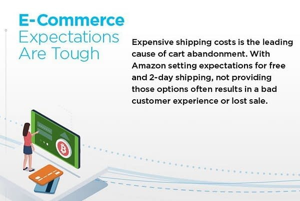 Value of Shipping brochure